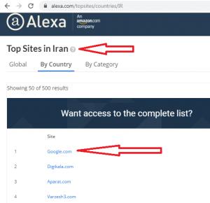 رتبه الکسای گوگل در ایران