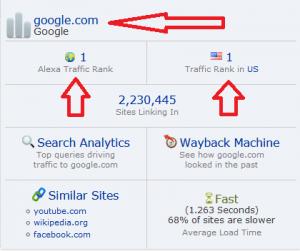 رتبه الکسا برای گوگل