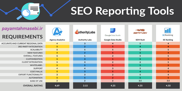 MONTHLY REPORTS in seo